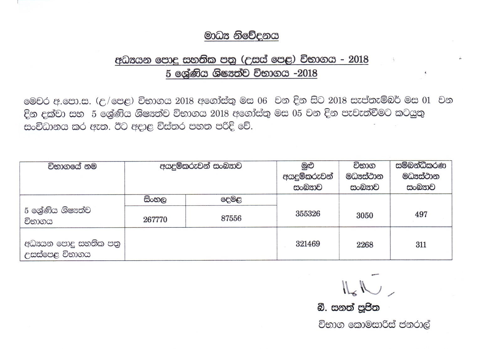 News - Department of Examinations - Sri Lanka